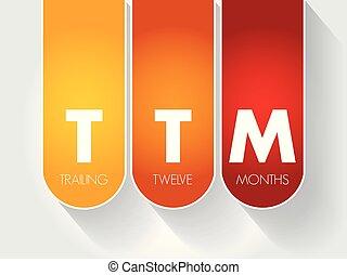 δώδεκα , - , ακολουθώ ίχνη , ακρώνυμο , ttm, μήνες