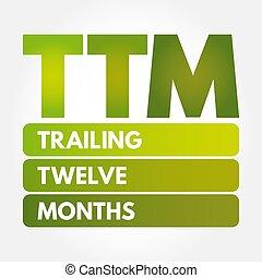 δώδεκα , ακρώνυμο , - , ακολουθώ ίχνη , ttm, μήνες