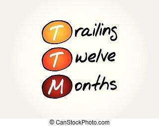 δώδεκα , ακρώνυμο , μήνες , - , ttm, ακολουθώ ίχνη