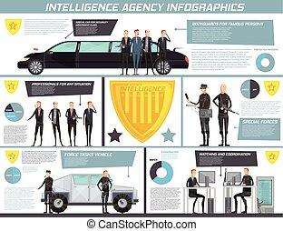 είδηση, πρακτορείο,  infographics