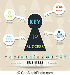 εικόνα , κλειδί , επιχείρηση , επιτυχία