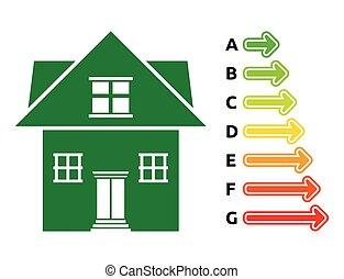 εκτίμηση , ενέργεια , ικανότητα , σπίτι