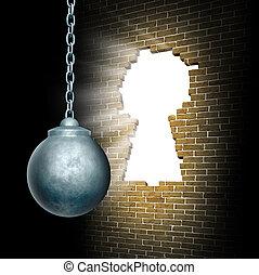 ελευθερία , τρύπα , κλειδί