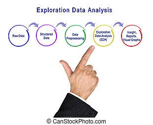 εξερεύνηση , δεδομένα , ανάλυση
