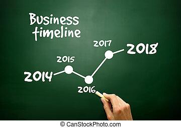 επιχείρηση , μαυροπίνακας , timeline , γραφικός χαρακτήρας , γενική ιδέα