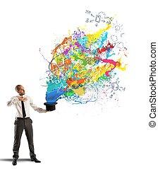 επιχειρηματίας , δημιουργικός