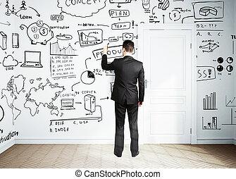 επιχειρηματίας , ζωγραφική , επαγγελματικό σχέδιο