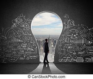 επιχειρηματίας , σχέδιο , επιχείρηση