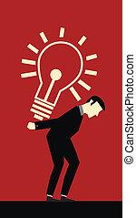 επιχειρηματίας , φέρνω , σκληρά , ιδέα