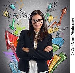 επιχειρηματίαs γυναίκα , stats
