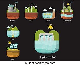 εργοστάσιο , illustration., δύναμη γένεση , ενέργεια , biomass, geothermal , πηγή , μικροβιοφορέας , ανακαινίσιμος , ηλιακός , άνθρωπος , αέρας , εναλλακτικός , κύμα , παλιρροιακός