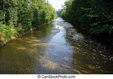 ευρύς , ποτάμι
