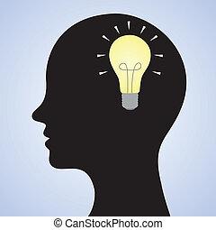 ευφυής , γενική ιδέα , μυαλό