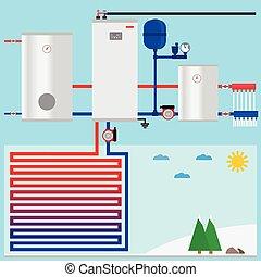 ζέστη , αέραs , πηγή , αντλία , vector., cottage.