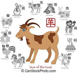 ζωδιακός , δώδεκα , κινέζα , χρώμα , εικόνα , έτος , καινούργιος , goat