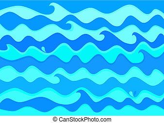 θάλασσα , επιφάνεια