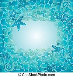 θάλασσα , κάρτα , πάτωμα