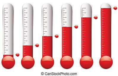 θέτω , θερμόμετρο