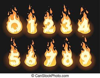 θέτω , πύρινος , καύση , αριθμοί