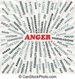 θυμός