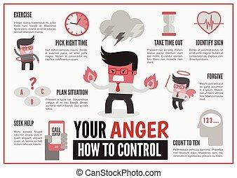 θυμός , για , διεύθυνση , infographics