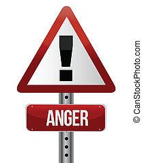 θυμός , σήμα