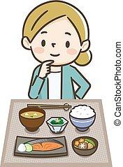 ιάπωνας γυναίκα , κατάλληλος για να φαγωθεί ωμός , εικόνα , τροφή