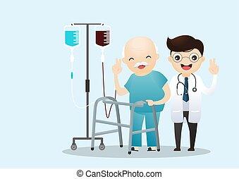 ιατρική φροντίδα