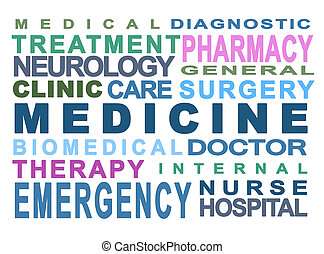 ιατρικός αντίληψη