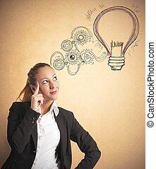 ιδέα , επιχείρηση