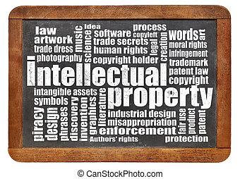 ιδιοκτησία, περιουσία , λέξη , διανοούμενος , σύνεφο