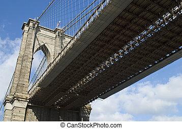 κάτω από , γέφυρα