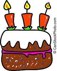 κέηκ , γενέθλια
