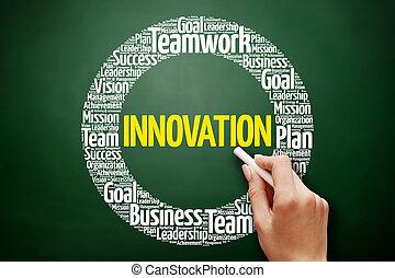 καινοτομία , λέξη , σύνεφο , κολάζ