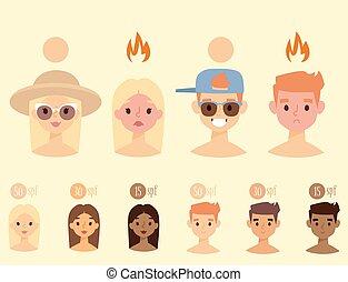 καλοκαίρι , γυναίκα , τρόπος ζωής , γράμμα , βαθμός , άνθρωποι , avatars, εικόνα , sunburn., μικροβιοφορέας , χαριτωμένος , μαύρισμα , ανθρώπινος , παραλία , άντραs