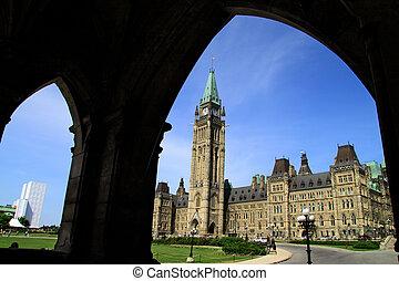 καναδάs , κτίριο , βουλή , ιστορικός