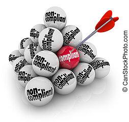 κανονισμοί , μπάλα , αντικειμενικός σκοπός , ριψοκινδυνεύω , οδηγίες , πυραμίδα , δικάζω , σημάδεψα , άκρον άωτον , ευθύνη , δουλοπρεπής , αρχίδια , ενέργειες , non-compliance, ακολουθώ , διευκρινίζω