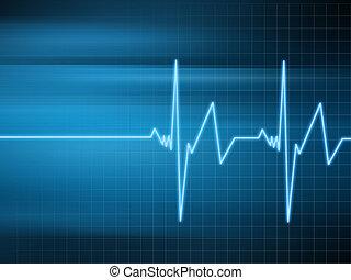 καρδιοχτύπι