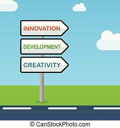 κατεύθυνση , γενική ιδέα , αφαιρώ , καινοτομία , αναχωρώ