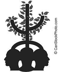 κεφάλι , δέντρο