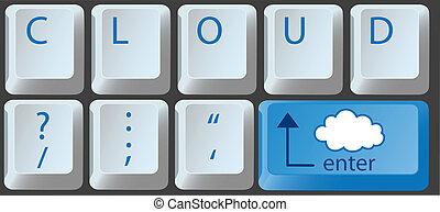 κλαβιέ ηλεκτρονικόσ εγκέφαλοσ , σύνεφο , κλειδί , χρήση υπολογιστή