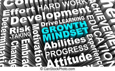 κολάζ , ανάπτυξη , mindset , βελτίωση , γνώση , λέξη , εικόνα , 3d