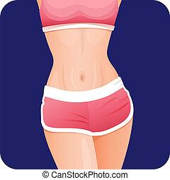 κορίτσι , συτομάχι , μέση , εικόνα , λεπτός , abs , αθλητικό ντύσιμο , αδύνατες , κοιλιά , καταλληλότητα