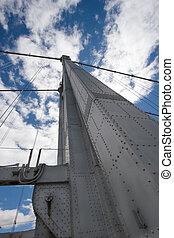 κρεμαστή γέφυρα