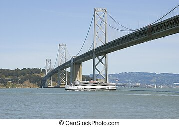 κόλπος γέφυρα