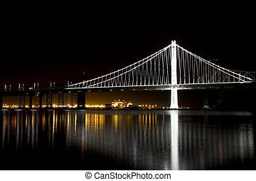 κόλπος γέφυρα , san francisco , καλιφόρνια