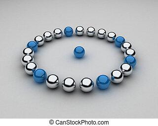 κύκλος