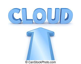 λέξη , cloud.
