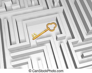 λαβύρινθος , χρυσαφένιος , κλειδί