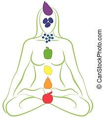 λαχανικά , γυναίκα , chakras , ανταμοιβή